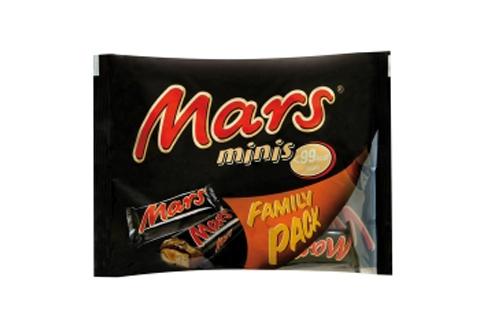 mars-minis_1467454502-94cf9231f1b5e18adad85e7b63e526bc.jpg